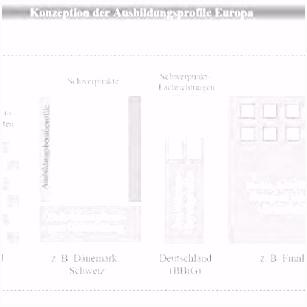 Konzept Selbstandigkeit Vorlage Arbeitsamt Pdf Auf Der Suche Nach Einem Neuen Verhältnis Zwischen Dualer Und C6vw57jre6 Ysrc62whk5