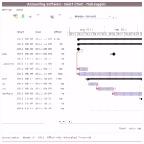 Kosten Nutzen Analyse Vorlage 8d Report Template Free Ncr Report Template Report format Template Q4dh36qao5 Y5yom2fkw4