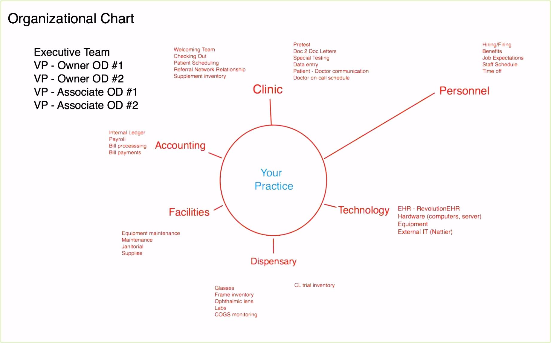 8 kosten nutzen analyse excel vorlage