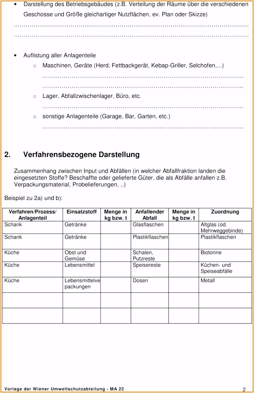 Kundigung Des Arbeitsverhaltnisses Vorlage Kündigung Minijob Vorlage Pdf Beratung Aufmaß Vorlage K2tc95rev7 Nuplv5uags