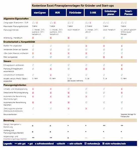 Lastenheft Vorlage Excel Lohnabrechnung Excel Kostenlos 29 Das Neueste T Konten Vorlage Excel U6vi57vdw6 S6vi60vtlu