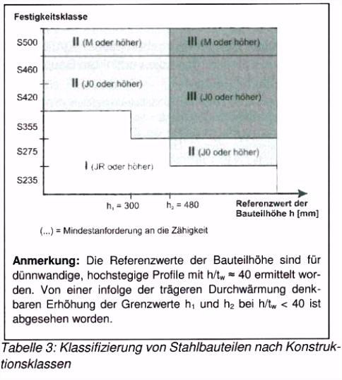 10 November 2016 Metall Innung Neumarkt Opf Herbstversammlung PDF