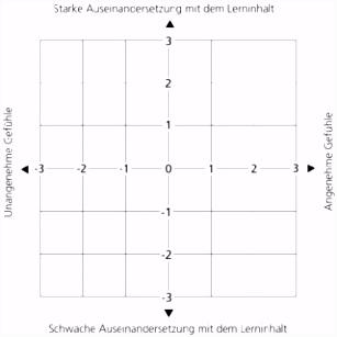 PDF Kooperative Unterrichtsentwicklung Drei Fallbeispiele und