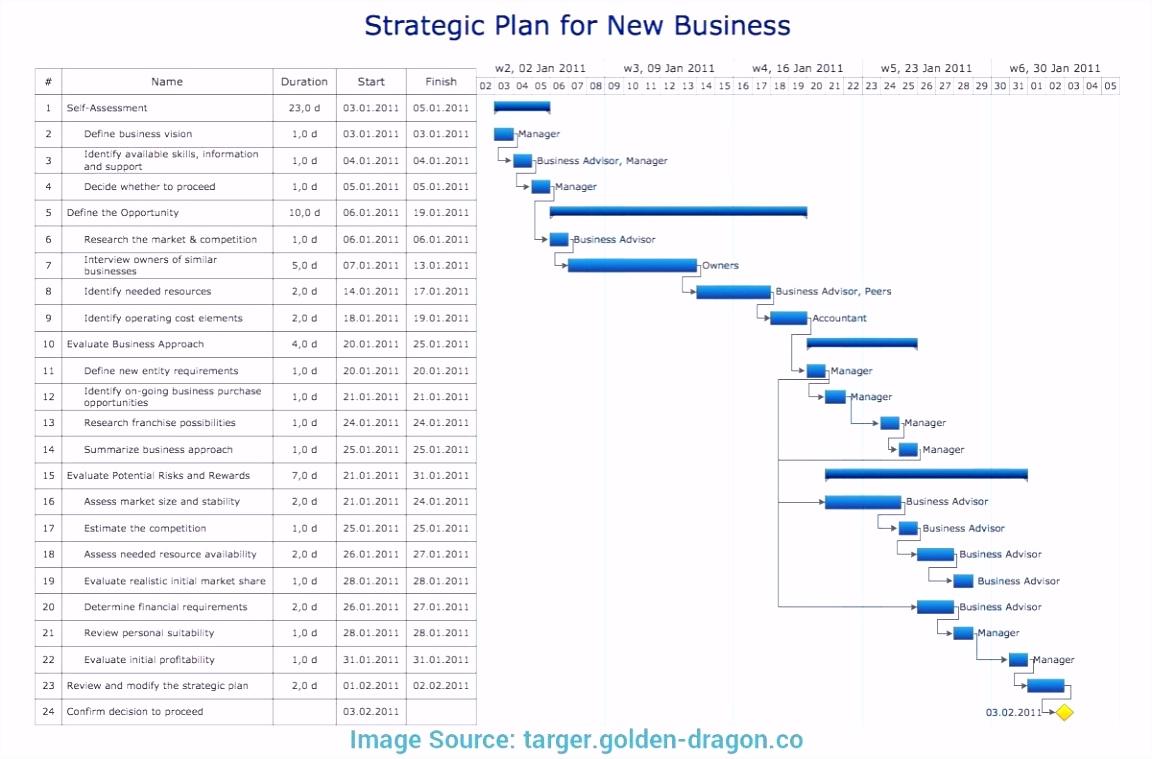 Kündigung Mietvertrag Vorlage Word Bild – Business Plan Vorlage