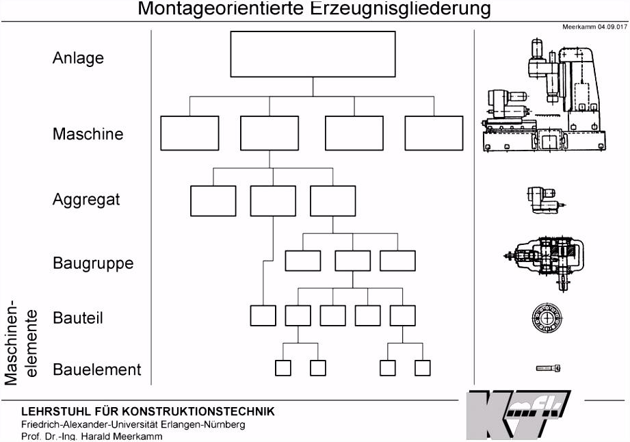 Interdisziplinäre Entwicklung verläßlicher Multitechnologiesysteme PDF