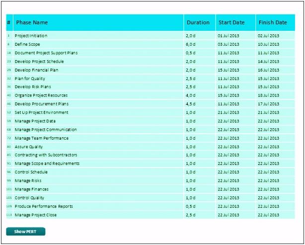 Stundenzettel Kostenlos Neu Excel Haushaltsbuch Erstellen Bild