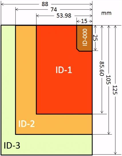 Pflegeablaufplan Vorlage iso Iec 7810 M8zo96efu8 Uhjcsuxay0
