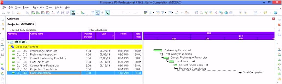 Dashboard Excel Templates Download Interessant Excel Vorlagen