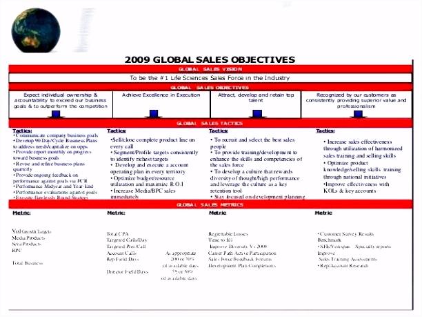Risk Management Plan Template Excel Readleaf Document