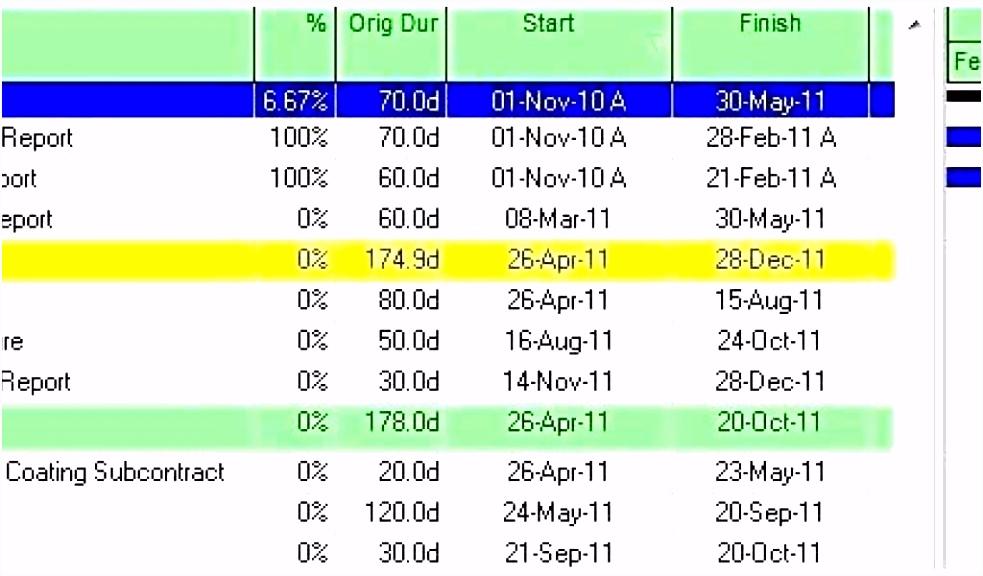 Gant Chart Templates Gantt Diagramm Excel Vorlage Konzepte Excel