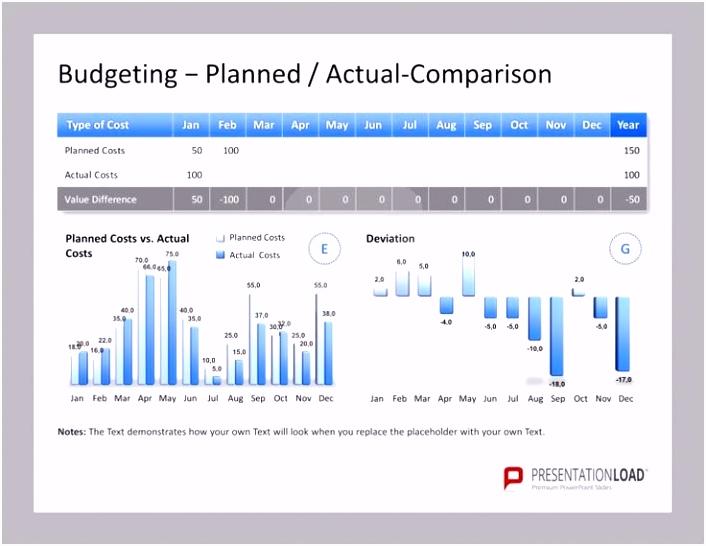 Powerpoint Vorlagen Projektmanagement Kostenlos Die Erstaunliche Projektmanagement Vorlagen D4ip71tdn4 Eupsmmducu