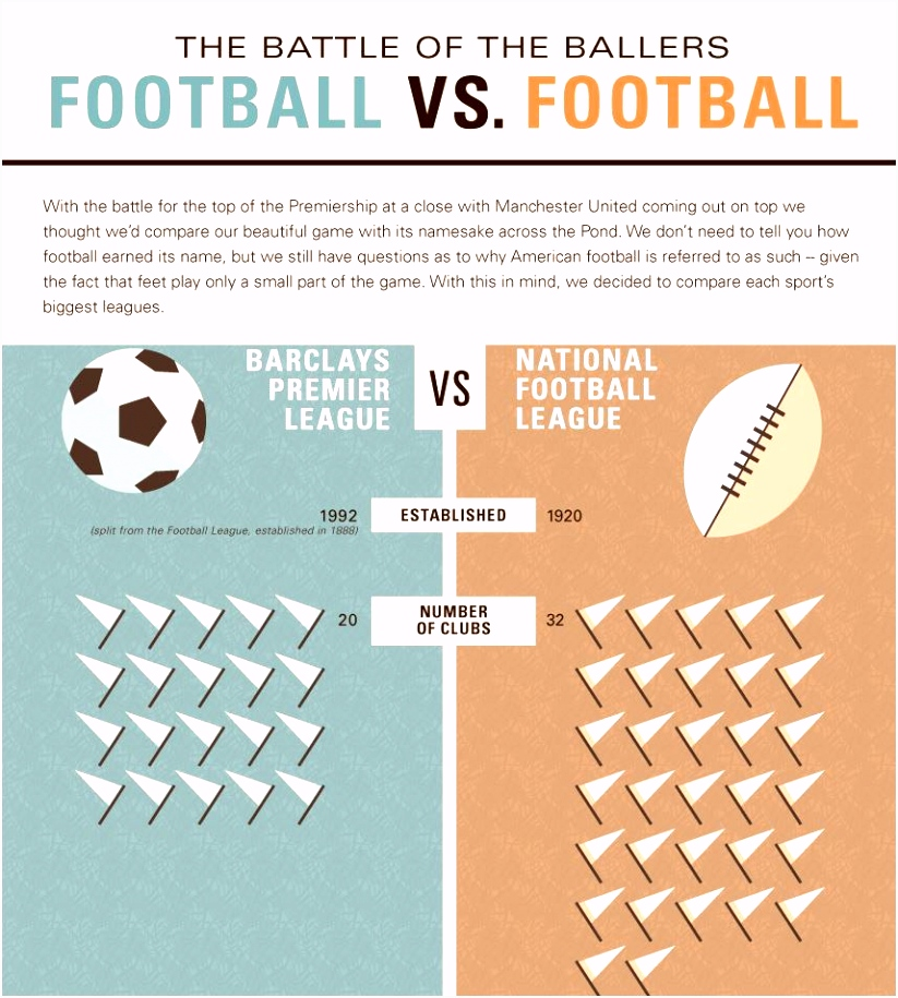 Premier League Vorlagen 17 18 Infographic Design Visme Introduces 20 New Parison Infographic Y9am77hsa2 Mmnjm5uet5