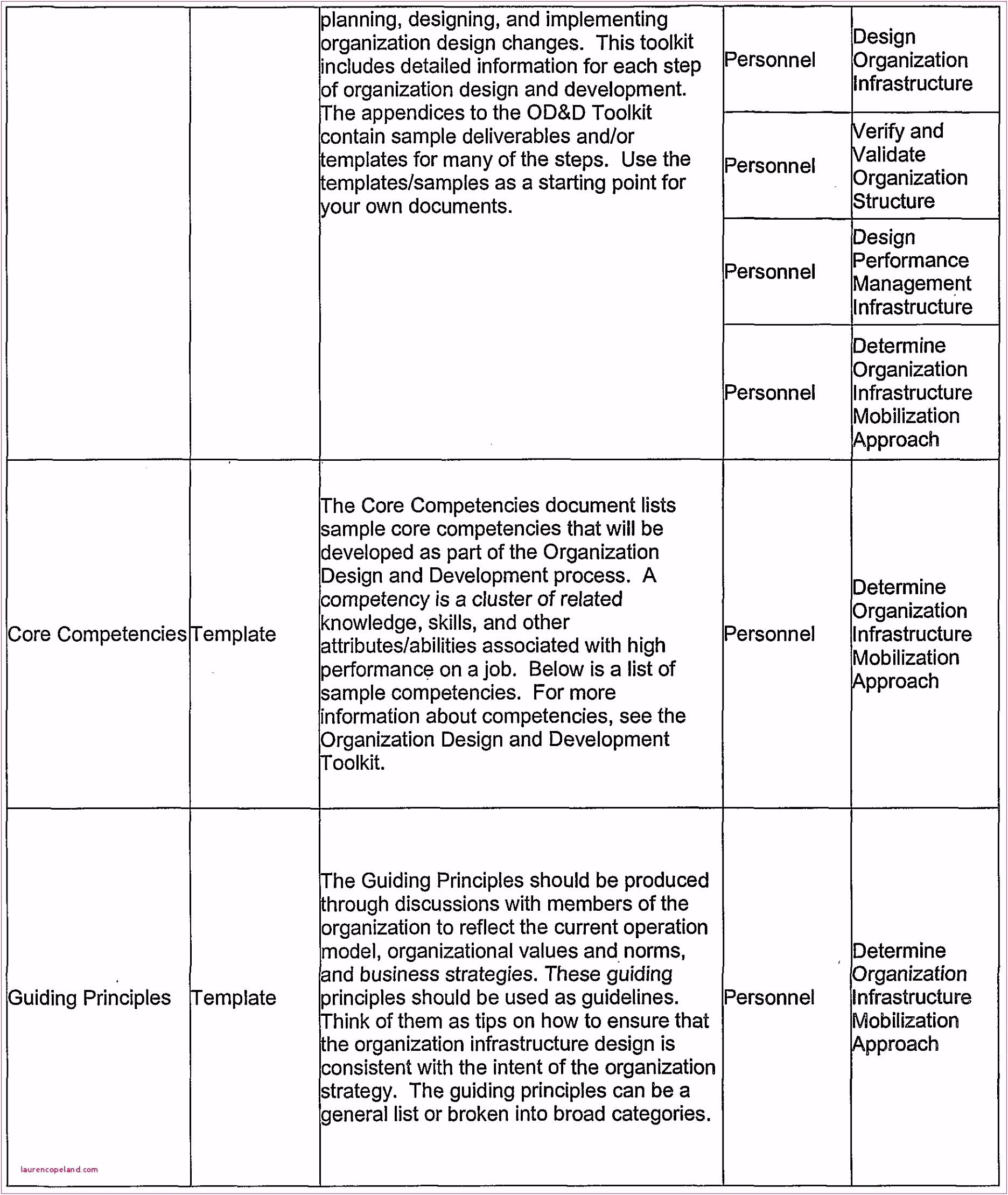 Detaillierte Projektstrukturplan Vorlage Excel Kostenlos