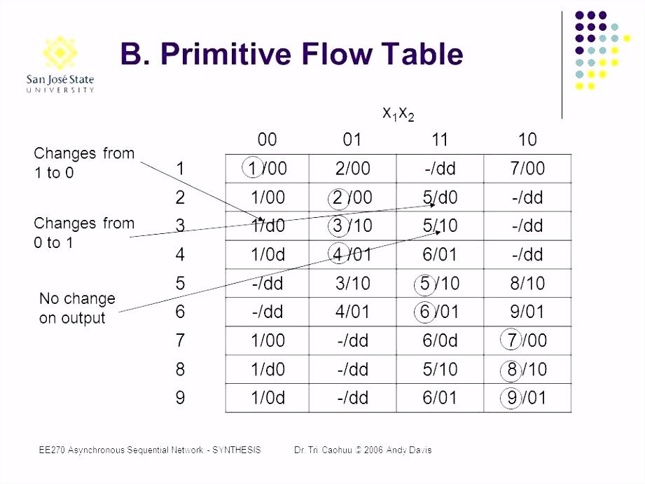 Javascript Quiz Template ¢‹†…¡ ¢‹†…¡ Quiz Powerpoint Template Ppt 0d