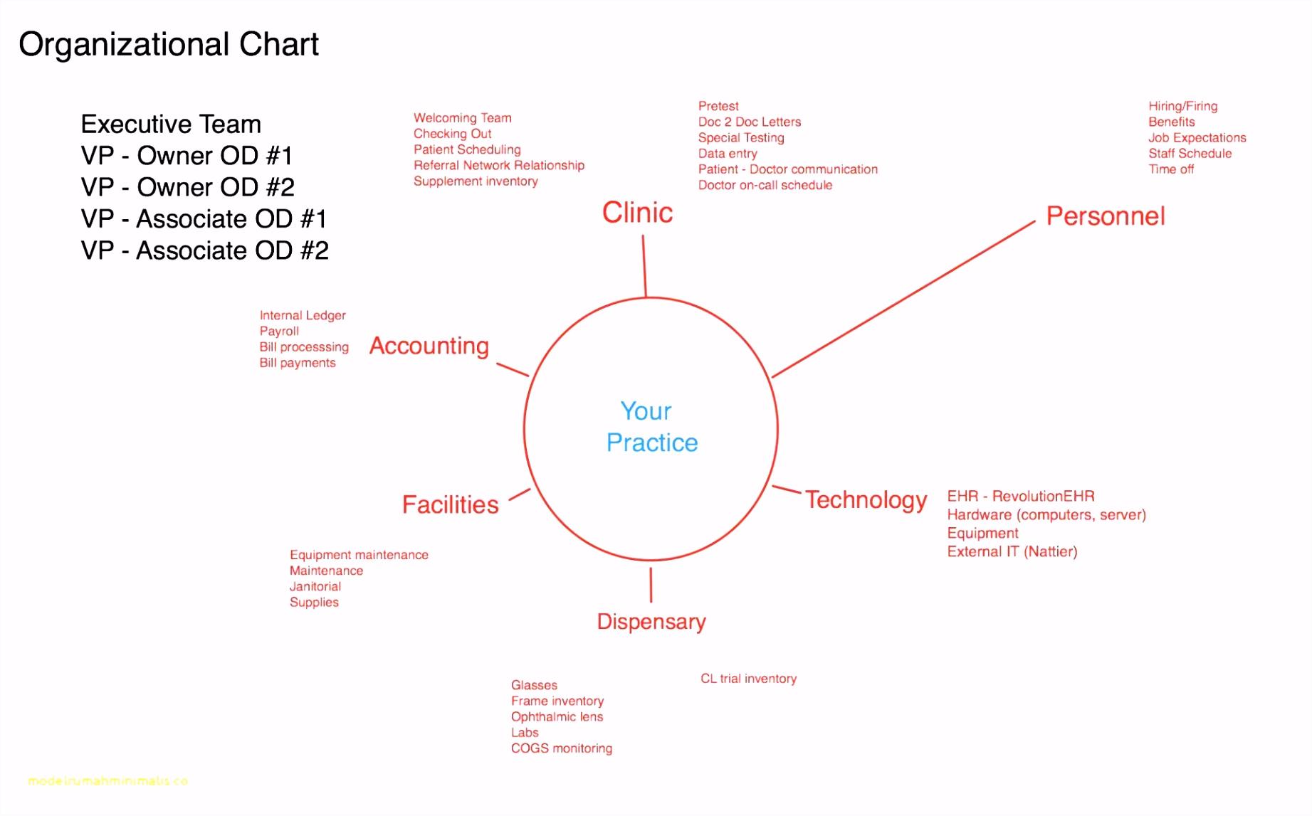Qm Handbuch Muster
