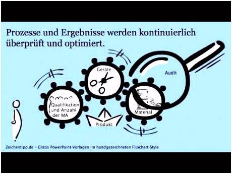 Qualitätsmangement Iso 9001 Grundlagen Schnellkurs Video für