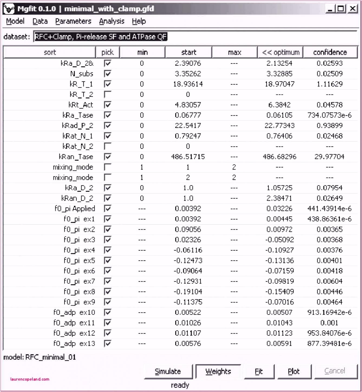 Einnahmen Uberschuss Rechnung Vorlage Pdf Biokotor Part 20