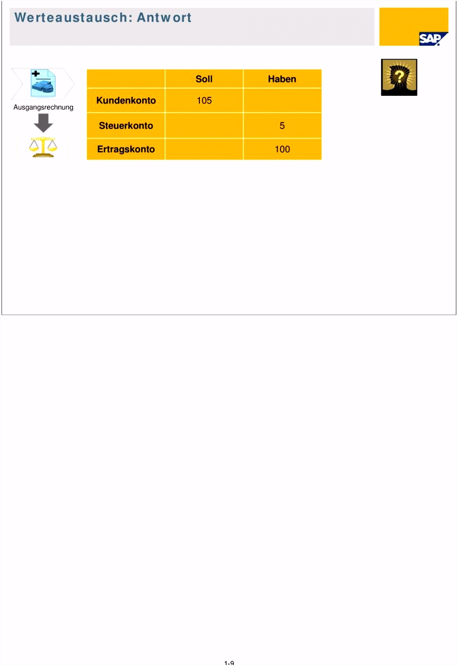 TB1100 SAP Business e Buchhaltung Kursnummer und Kurstitel