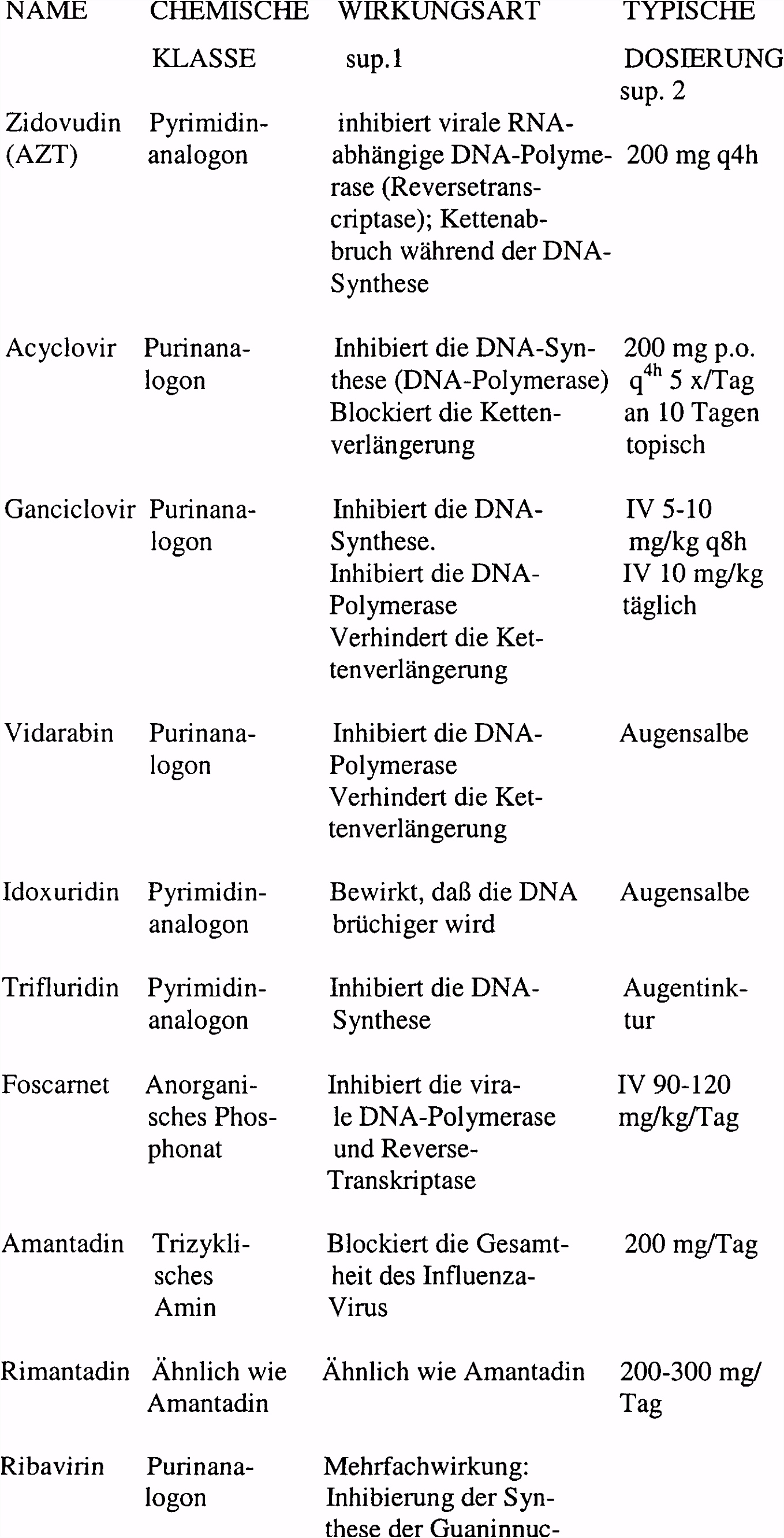 DE T2 Treatment of hepatitis c with thymosin interferon