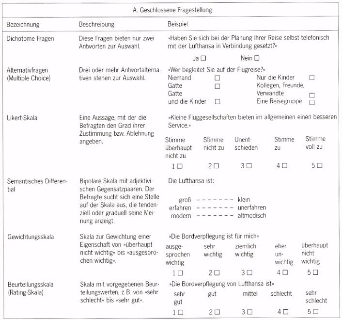 Quantitative Befragung – Bibliotheksportal