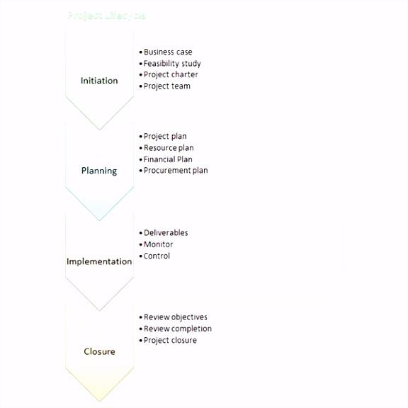 Stundenzettel Vorlage Datev Design Stundenzettel Zum Ausdrucken