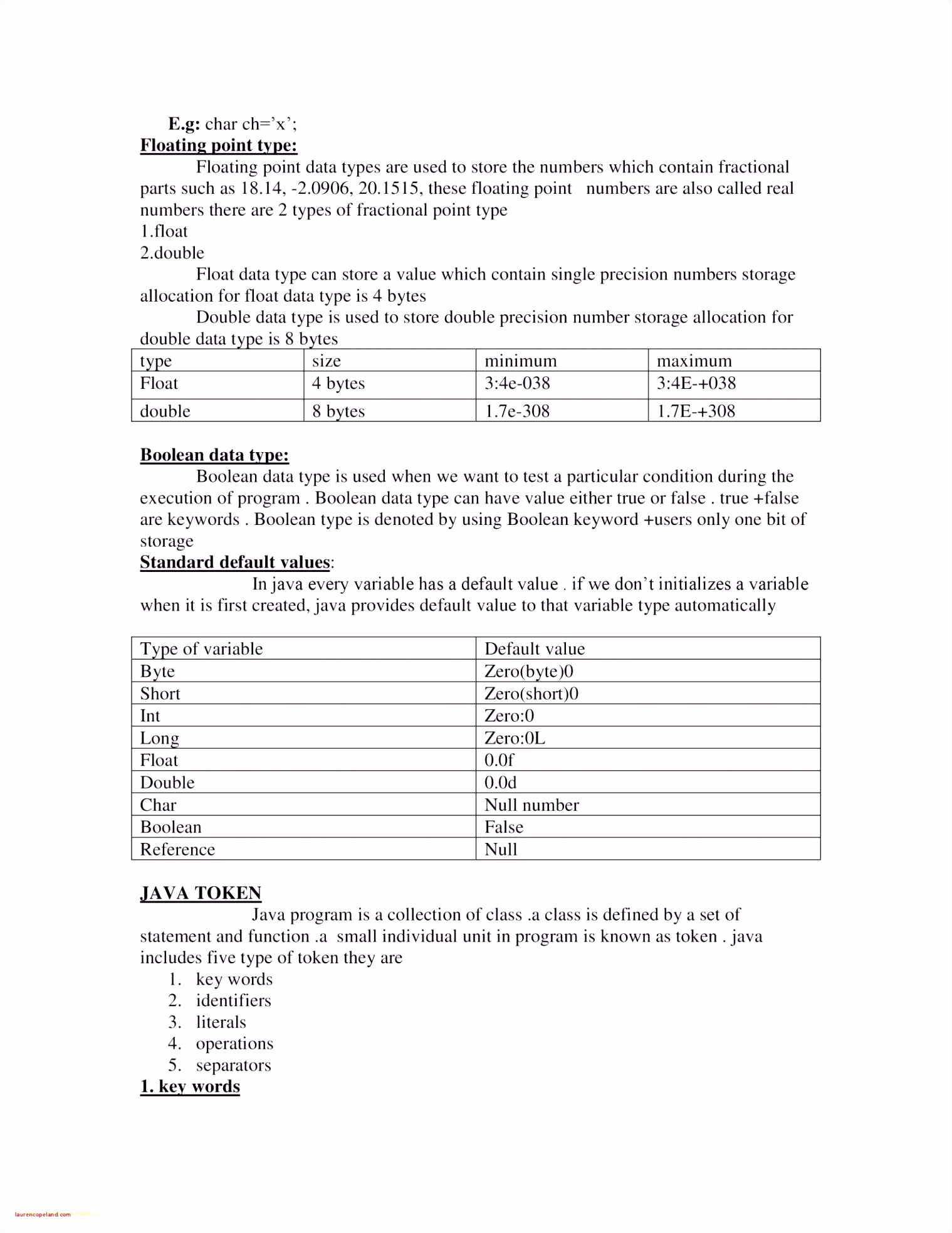 format Paper Sheets Heritage Spreadsheet