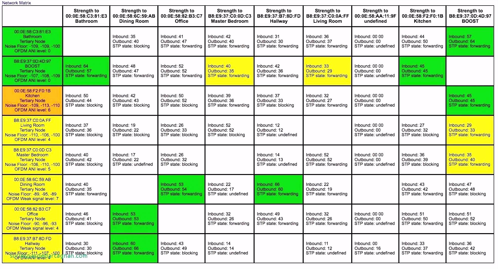 Herunterladbare Excel Urlaubsplaner Vorlage