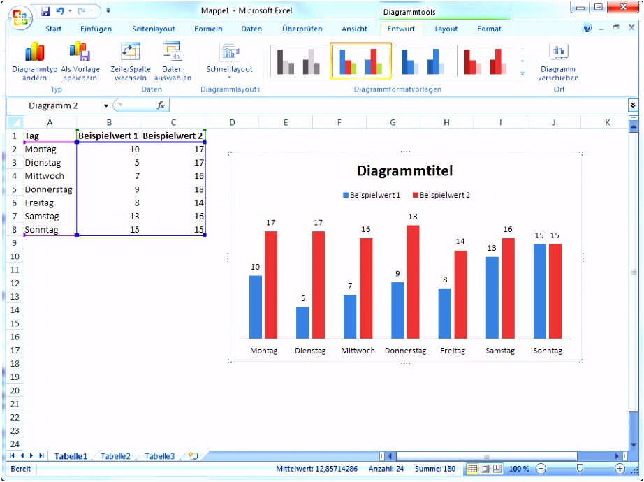 68 Inspiration Haushaltsplan Excel Vorlage Ideen