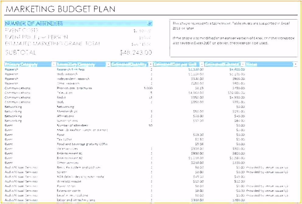 Die Fabelhaften Finanzplan Excel Vorlage