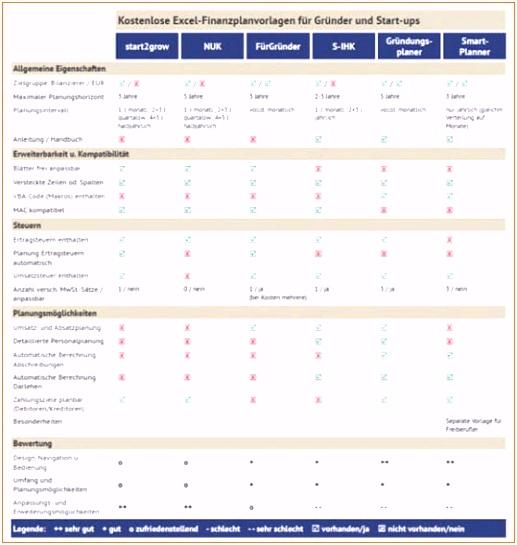 Vorlage Rechnung Freiberufler Excel Rechnung Kleingewerbe Vorlage Beispiel 74 Wunderbar Rechnung T5nk99nhx4 Bmio42hhgh