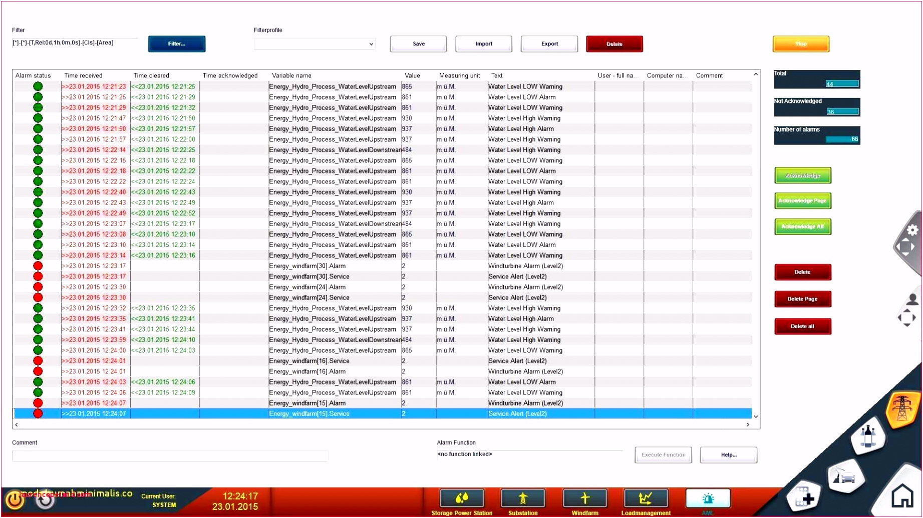 Risikobeurteilung Vorlage Neu Risikoanalyse Excel Vorlage Beispiel