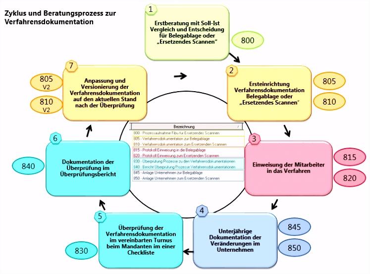 LEXinform Info DB