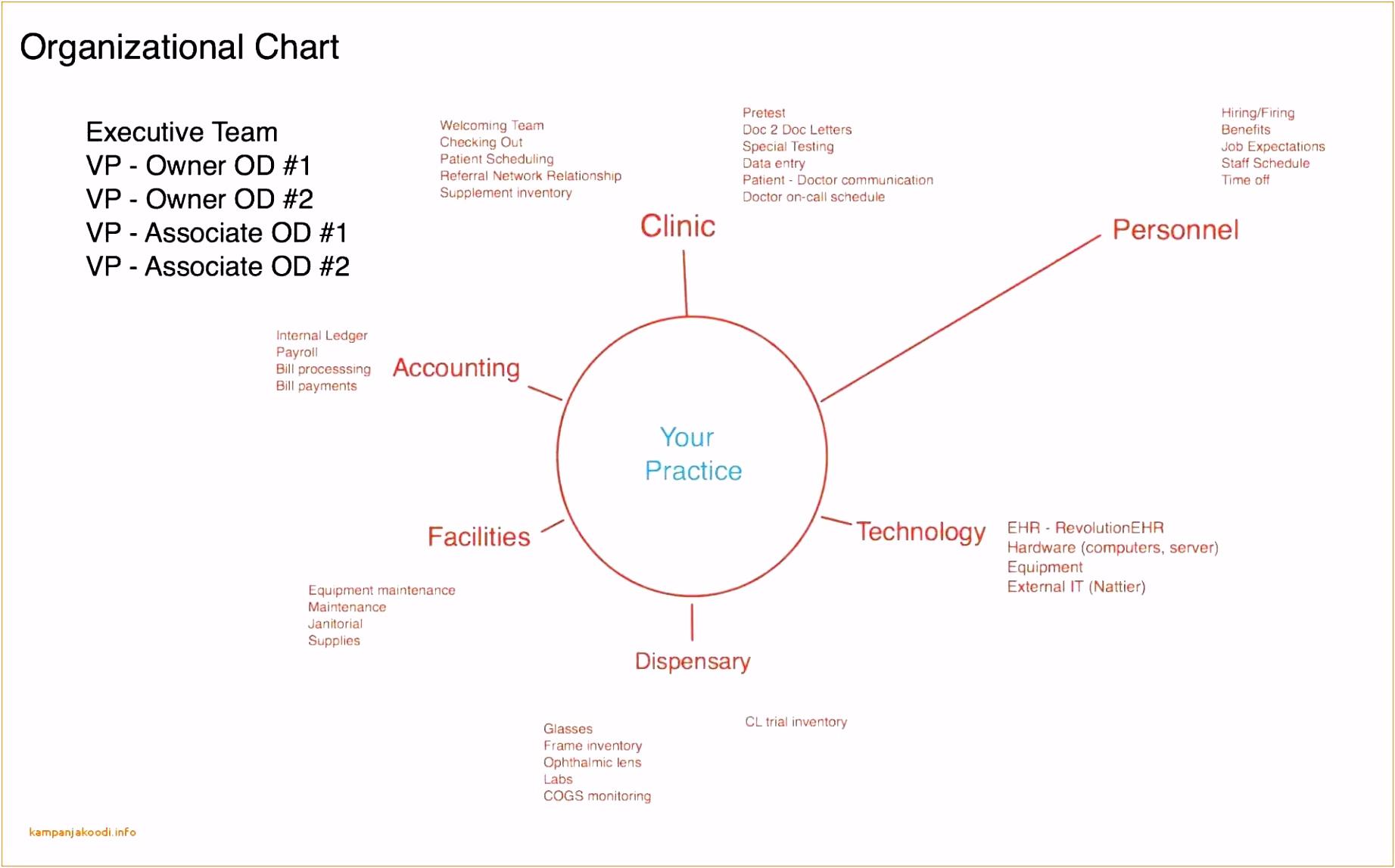 Schedule Template In Excel Zeiterfassung Excel Vorlage Von