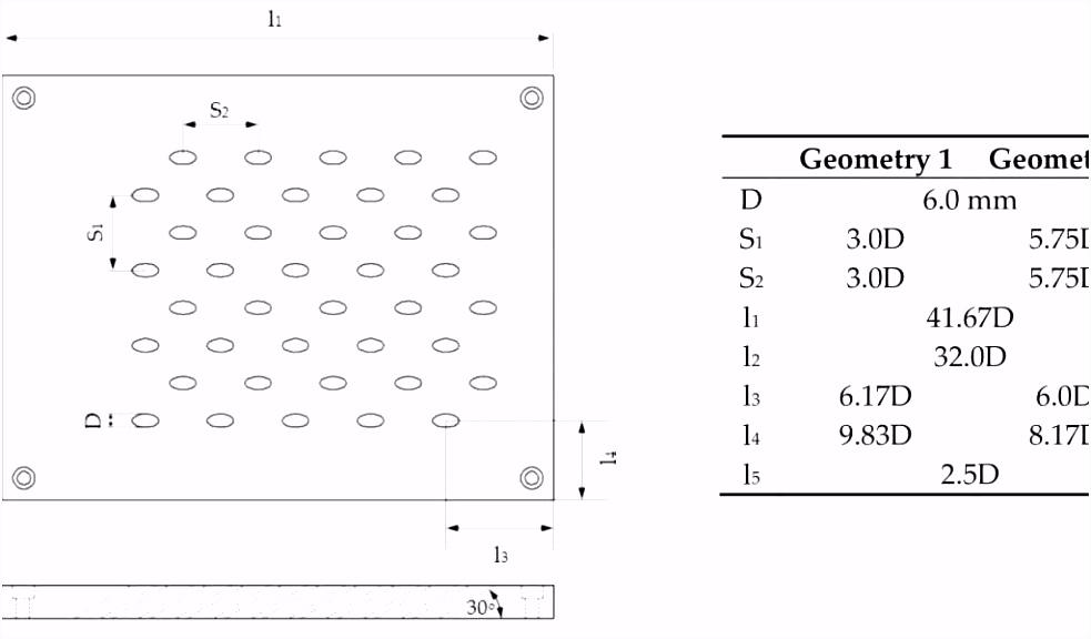 Pie Radar Chart Excel Template Inspiring Stock Gallery · D3 D3 Wiki