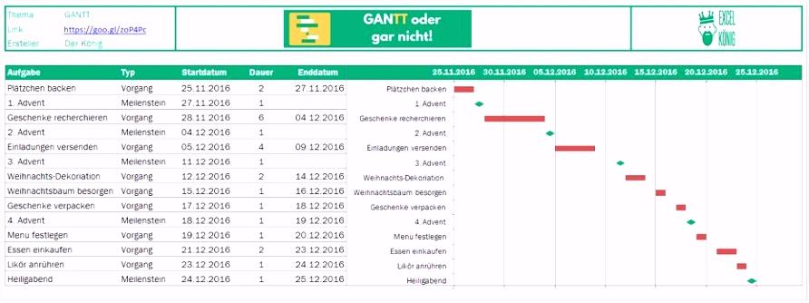 Die Fabelhaften Projektplan Excel Vorlage Gantt
