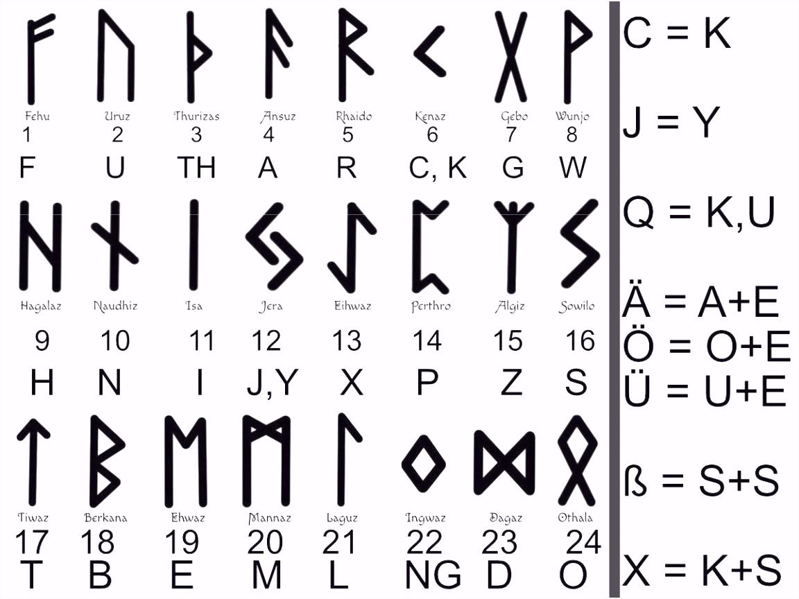 Die Erstaunliche 3d Buchstaben Vorlagen