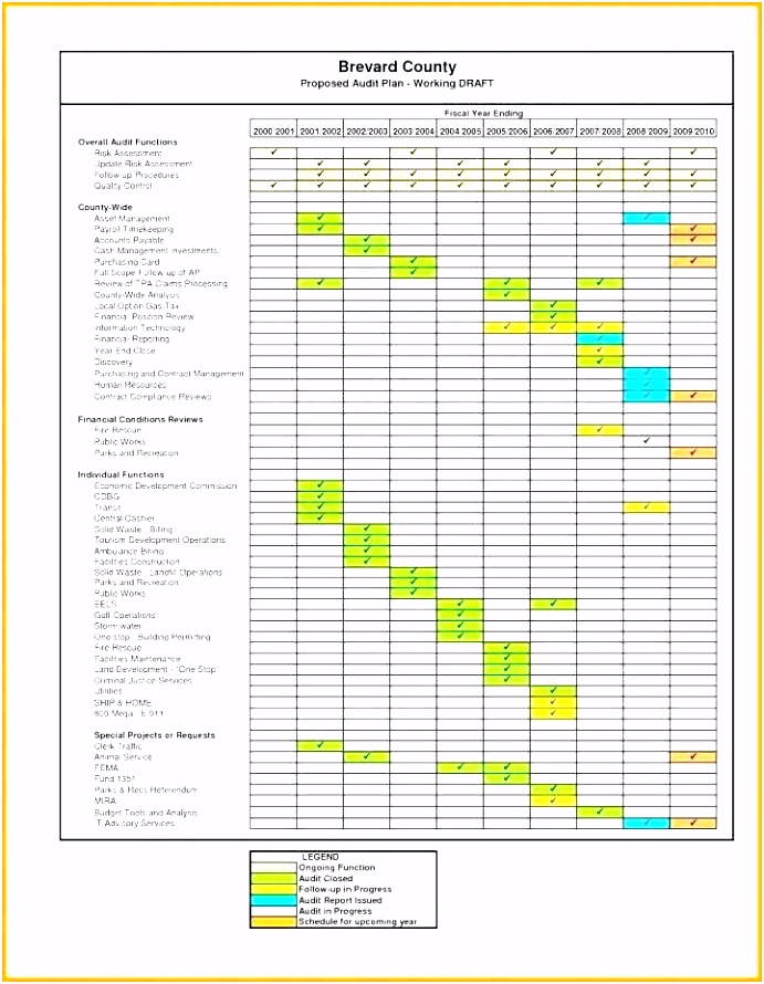 Audit Plan Template Excel Practical Quality Control Home Templates