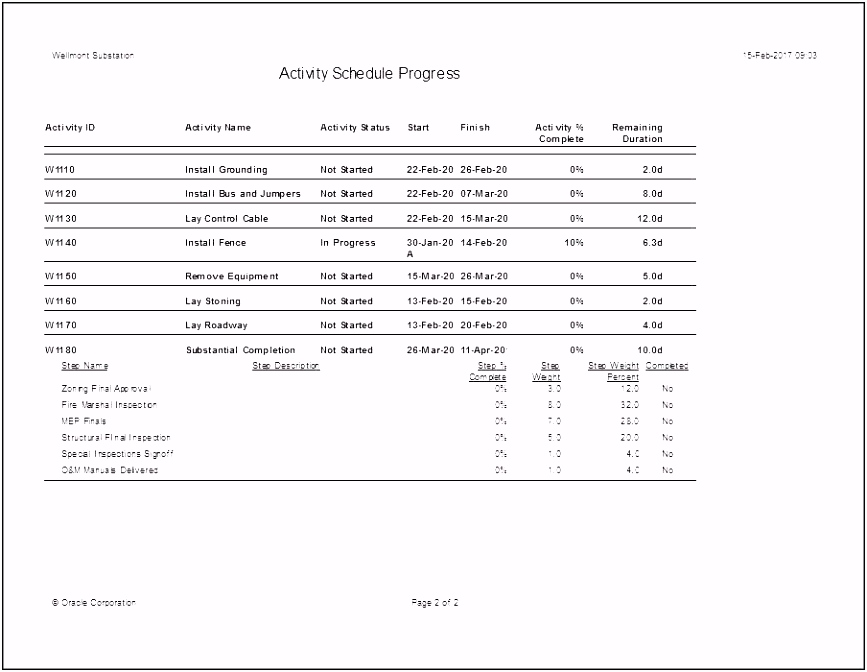Class Schedule Excel Template Awesome Template Excel Audit Plan