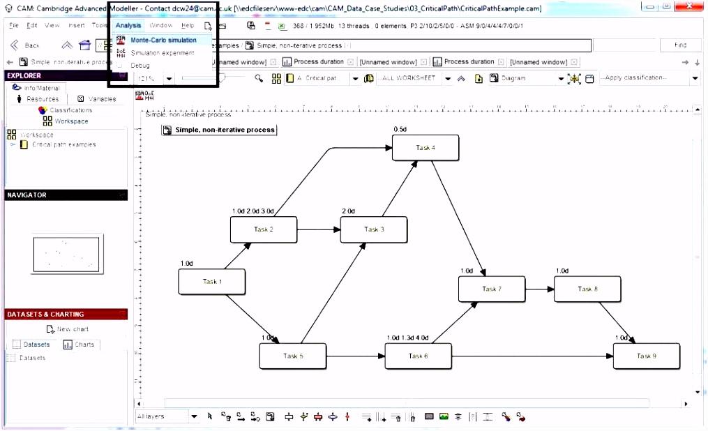 Gantt Diagramm Freeware Sammlungen Von Excel Gantt Chart Template