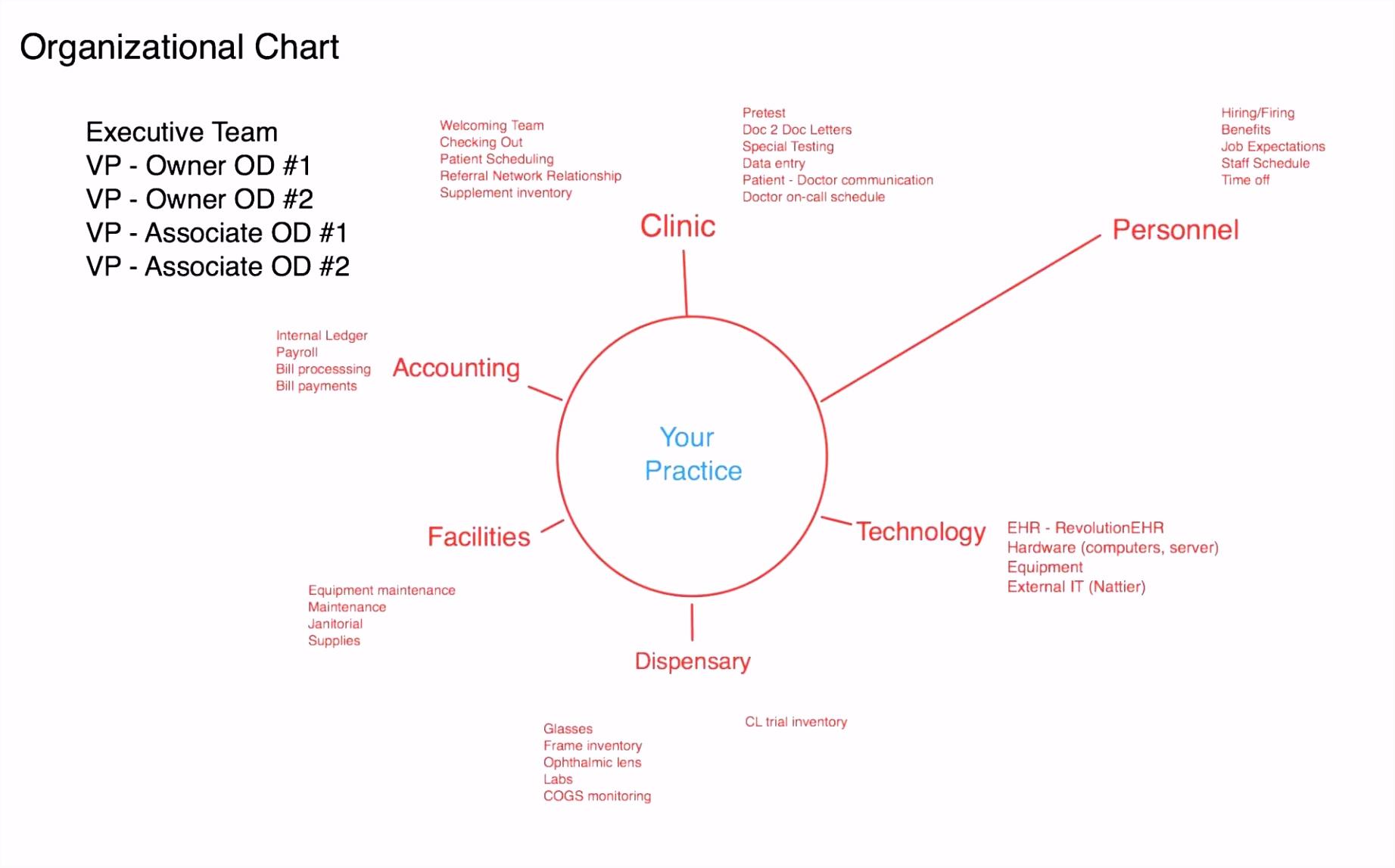 25 Herunterladbare Businessplan Muster