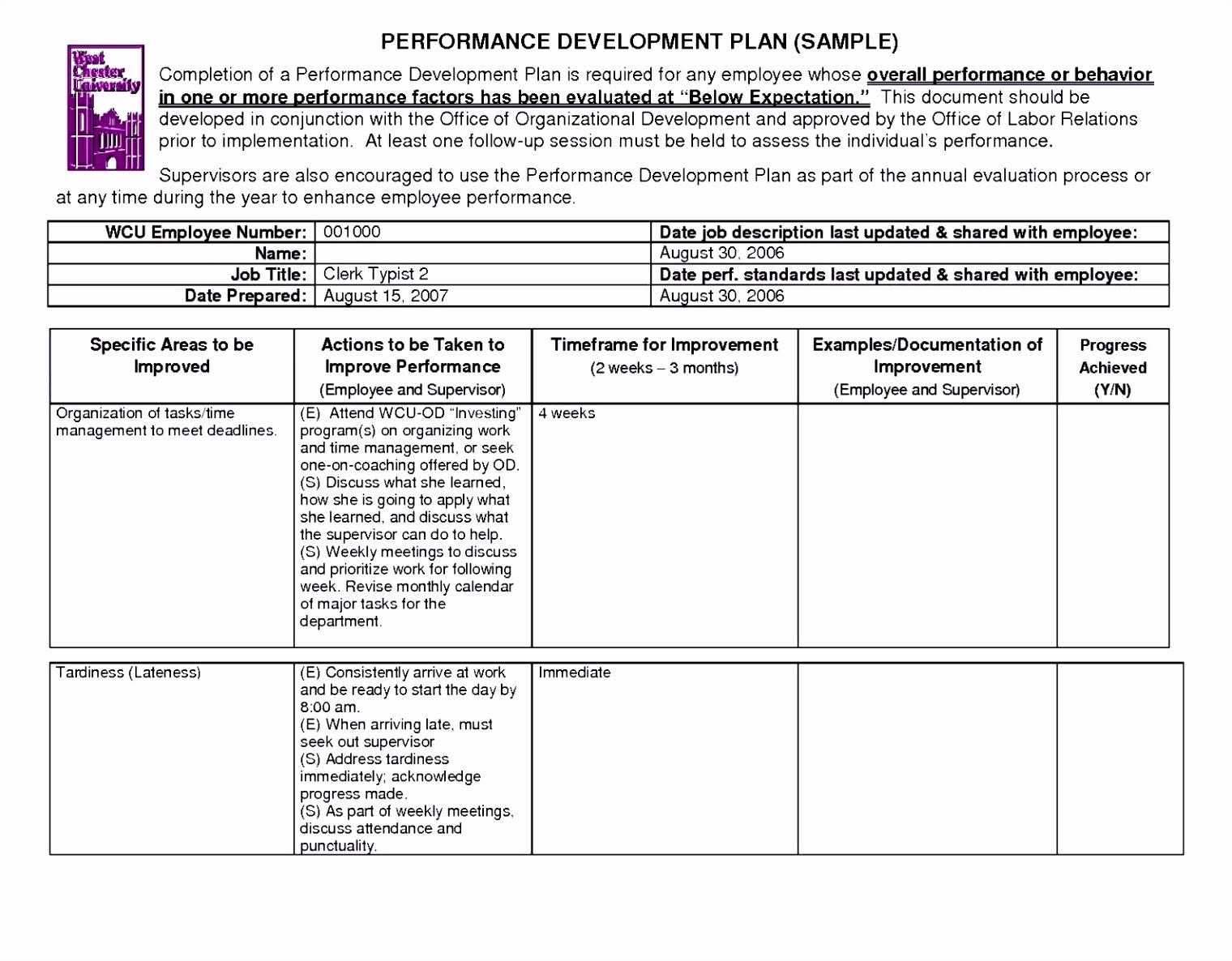 businessplan bestandteile Archives