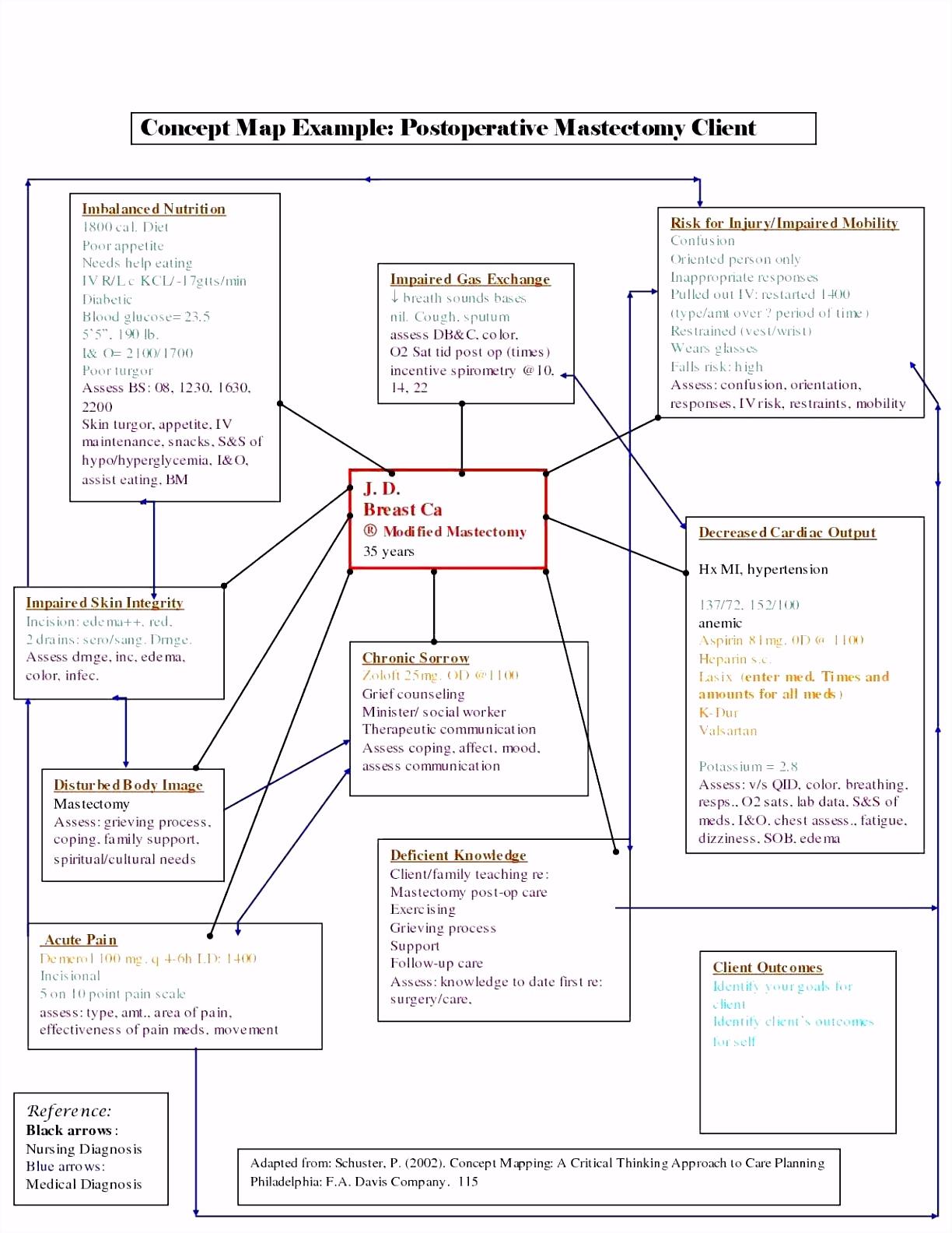 Message Map Template Businessplan Vorlage Kostenlos Best Storage