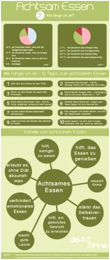 363 Best Diätplan Deutsch images