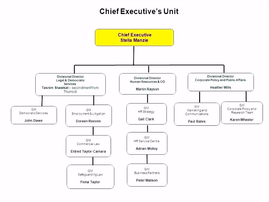 Personalplanung Excel Kostenlos Beispiel Weekly Gantt Chart Template
