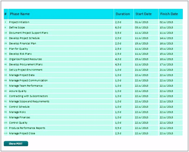 Tex Document Template Best Urlaubsplaner Excel Kostenlos Download