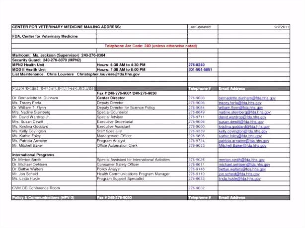 Employee attendance Tracker Excel Template and Employee List