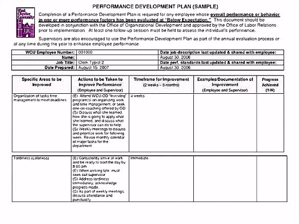 Personalplanung Excel Vorlage