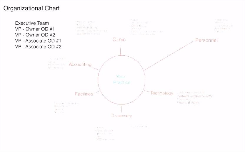 Vorlage Personalplanung Basic Personalplanung Excel Vorlage