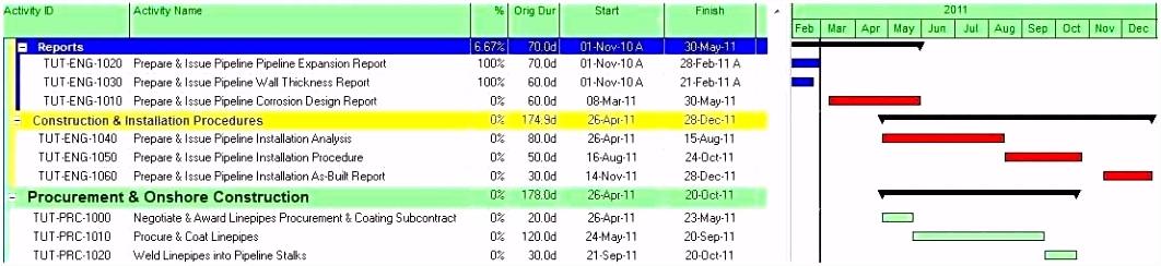 Gantt Chart Excel Template Xls – Gantt Chart Excel Template Xls New