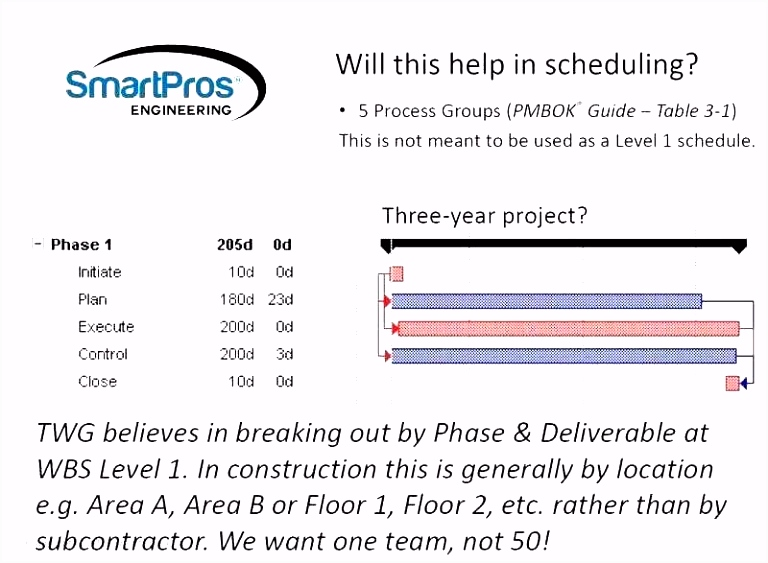 Project Timeline Chart Excel Template Schedule From Construction